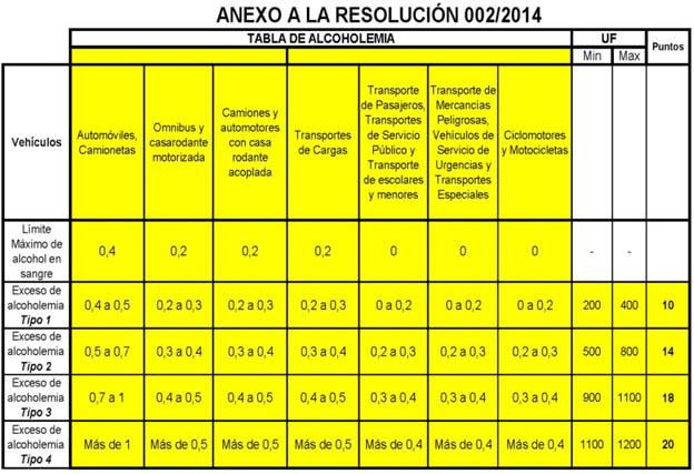 Boletín Oficial de Córdoba - 10 de Enero 2014 - 1 Sección