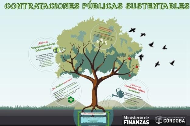Contrataciones públicas sustentables: eje de un Estado responsable