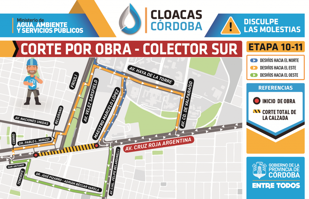 Cloacas - Colector Sur