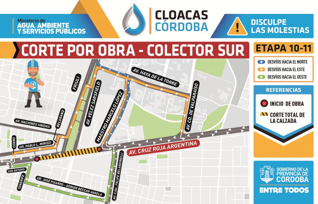Cloacas - Colector Sur Cruz Roja